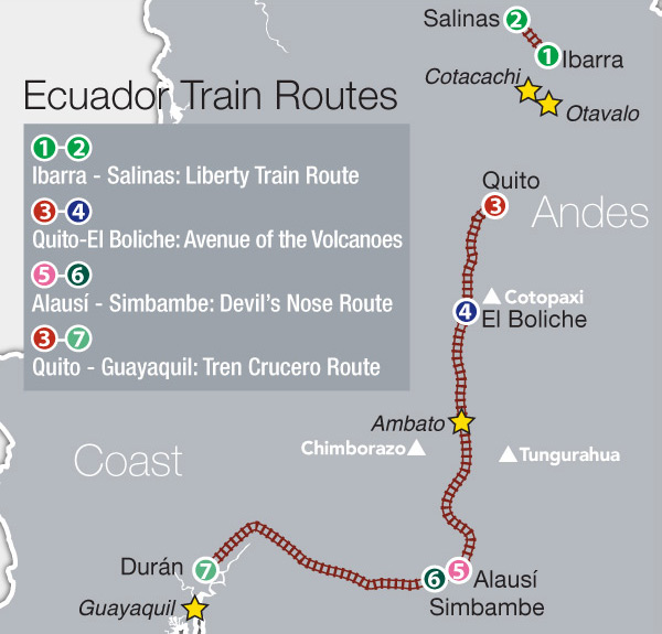 Ecuador Train Routes